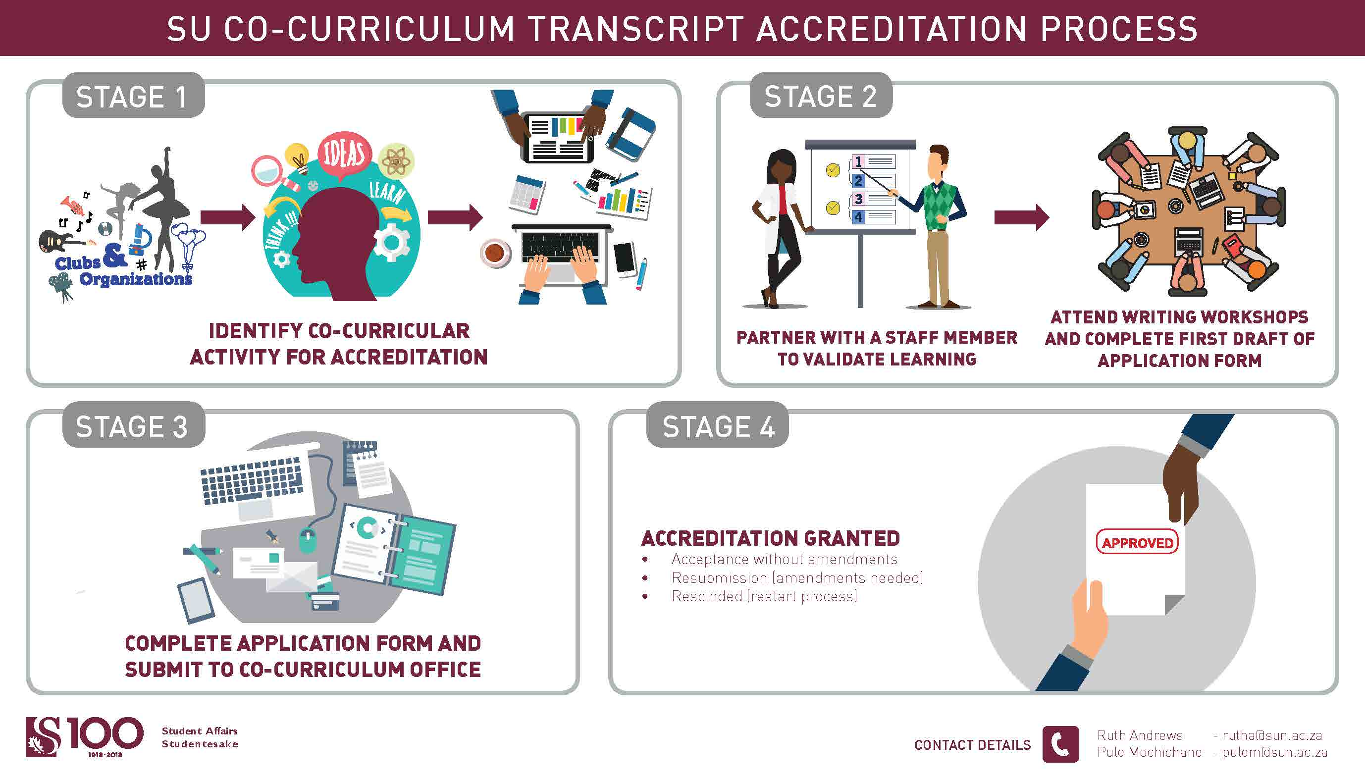 Co-Curriculum Accredition Process