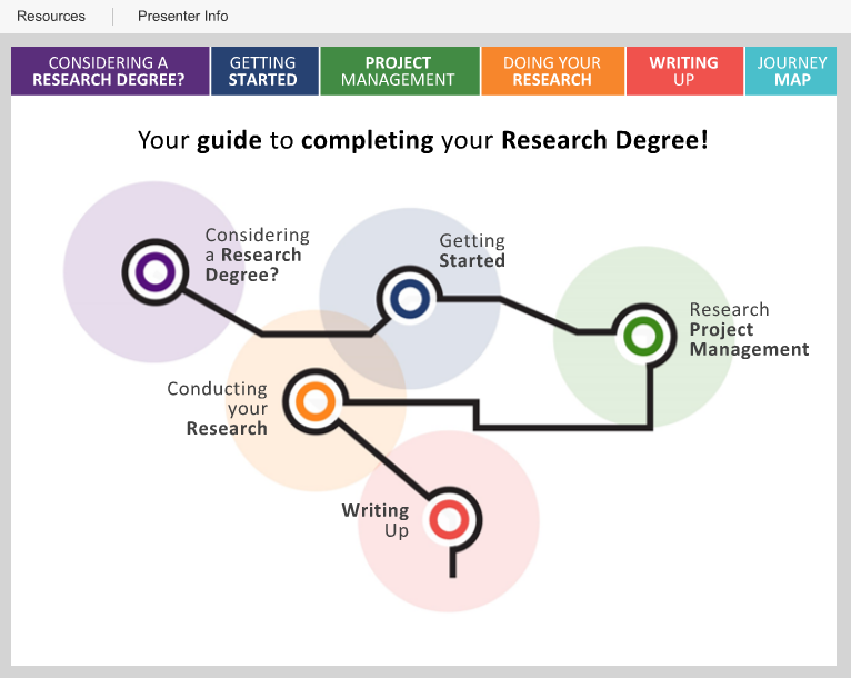 Research-Degree-Toolkit.png
