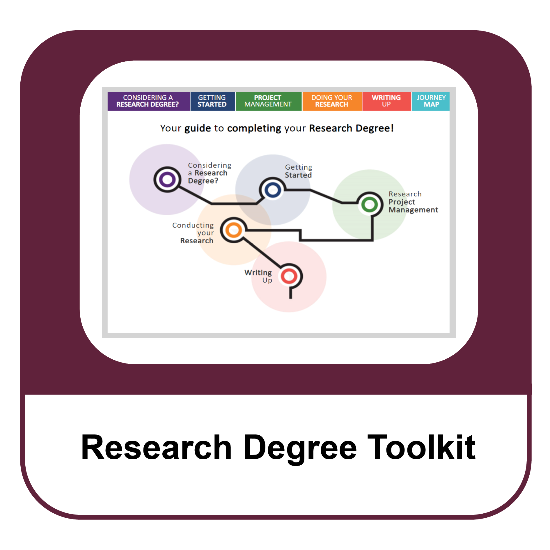research degree toolkit icon resources.png