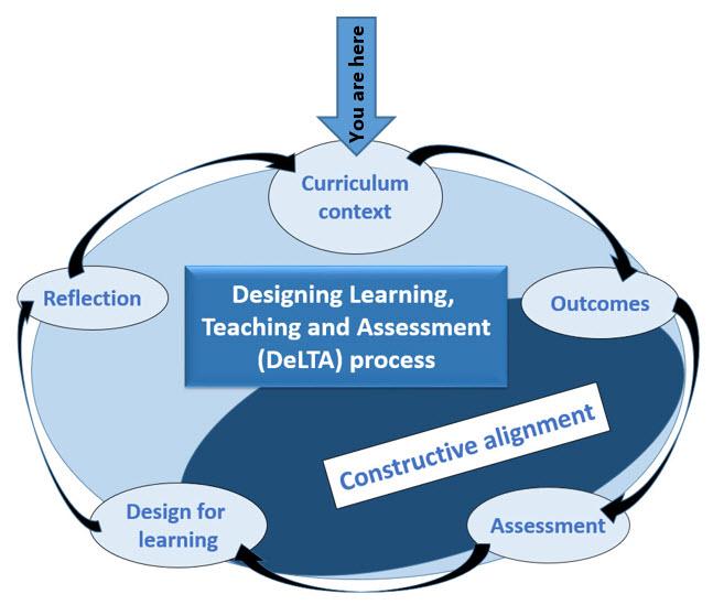 curriculum context